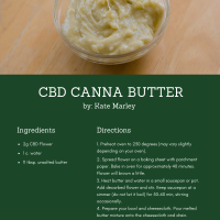 What To Make With Cannabutter