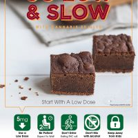 Go Low and Slow: What You Need to Know About Cannabis Edibles — KindPeoples  Recreational Cannabis Dispensary