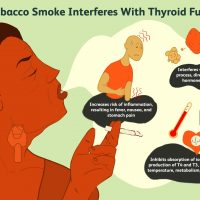 Smoking and Thyroid Disease: Risks Worth Knowing About