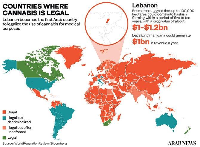 Can cannabis legalization rescue Lebanon's ailing economy? | Arab News