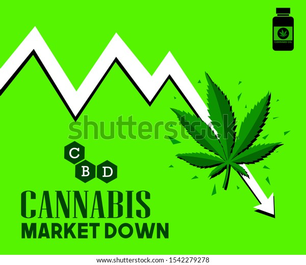 This Week Is Critical for Cannabis Stocks – New Cannabis Ventures