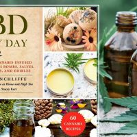 How to extract CBD oil in your home kitchen   Salon.com