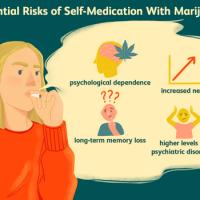 The Use of Marijuana for Anxiety