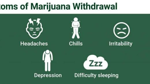 Marijuana Withdrawal: Symptoms, Causes & More | The Recovery Village